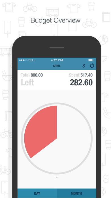 BUDGT – monthly finances, day by day