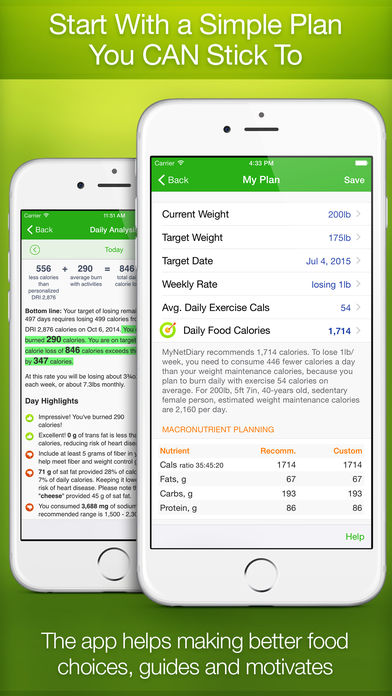 MyNetDiary PRO – Calorie Counter and Food Diary