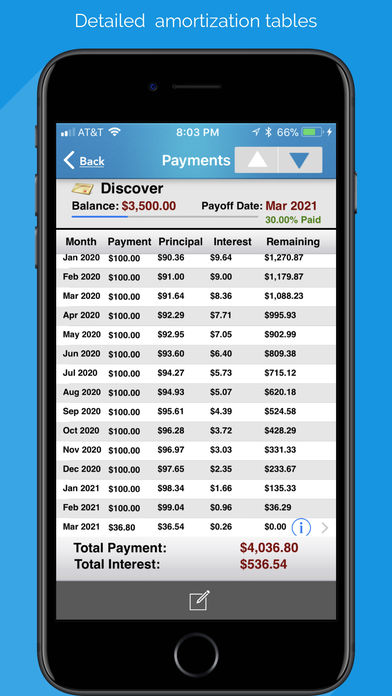 Debt Free – Pay Off your Debt
