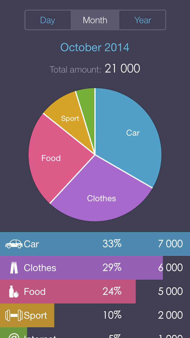 Expenses OK – the excellent expense tracker (its handy widget save your time,money and finance)
