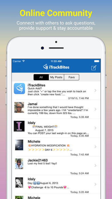 I Track Bites >> iTrackBites: Smart Weight Loss iPhone App - App Store Apps