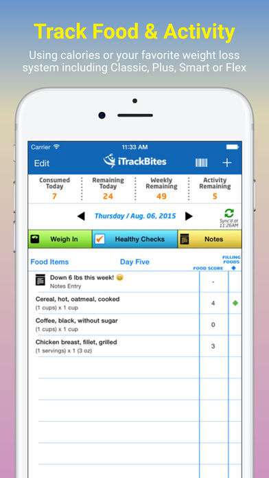 iTrackBites: Smart Weight Loss iPhone App - App Store Apps
