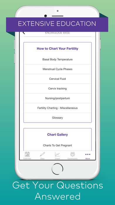 Kindara: Fertility Tracker