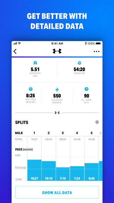 Map My Fitness by Under Armour iPhone App - App Store Apps Map My Fitness on