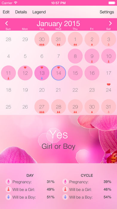 Ovulation Calculator & Fertility Tracker – Menstrual Calendar to Get Pregnant during Period