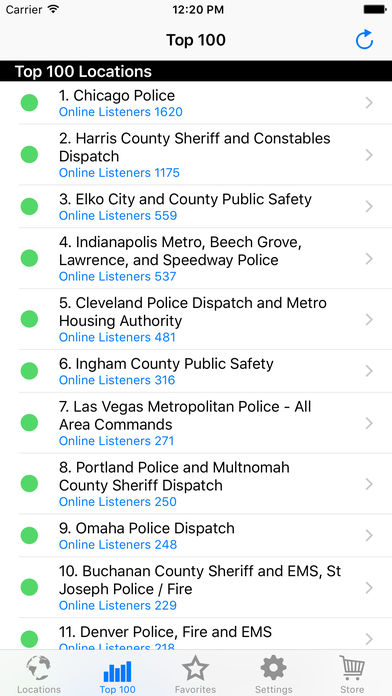 Police Radio – Mobile Scanner
